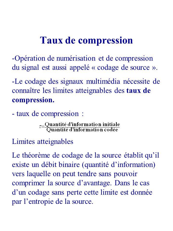 Taux de compressionOpération de numérisation et de compression du signal est aussi appelé « codage de source ».