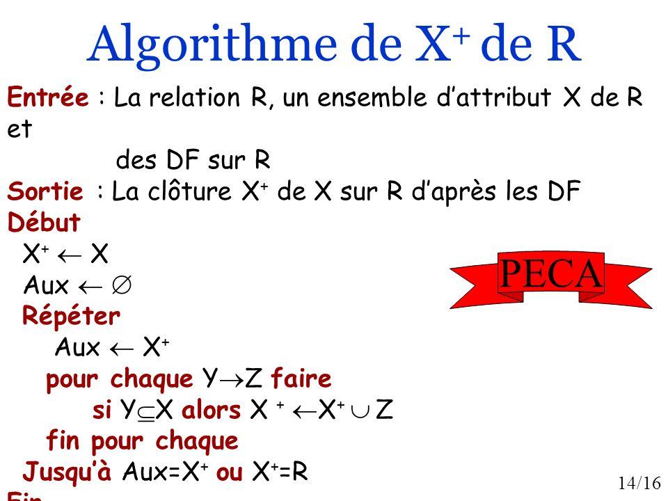 Algorithme de X+ de R PECA