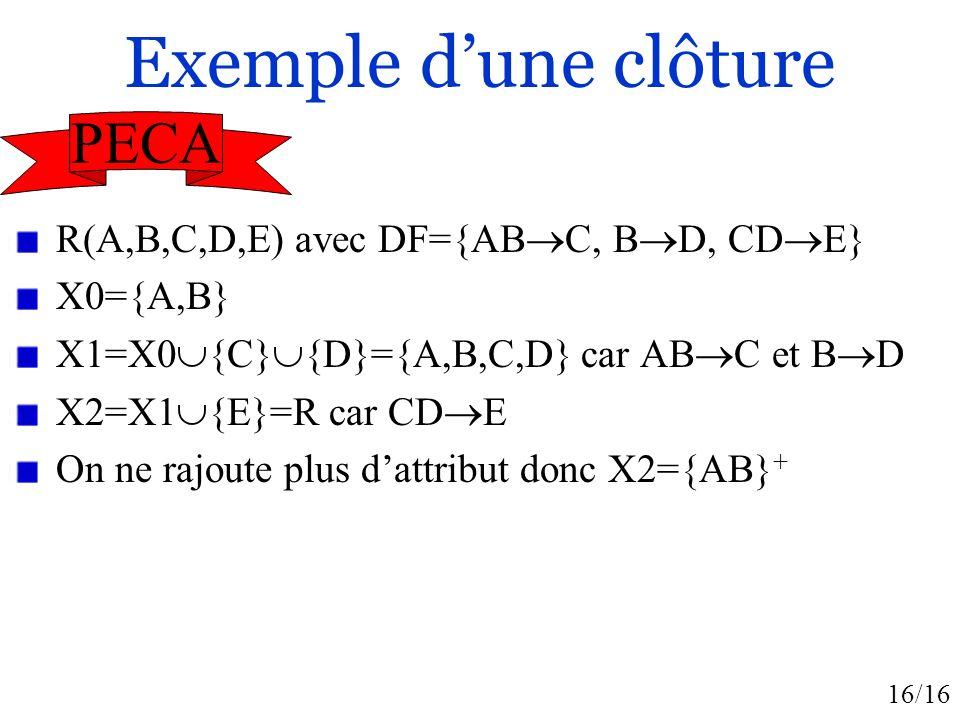 Exemple d'une clôture PECA R(A,B,C,D,E) avec DF={ABC, BD, CDE}