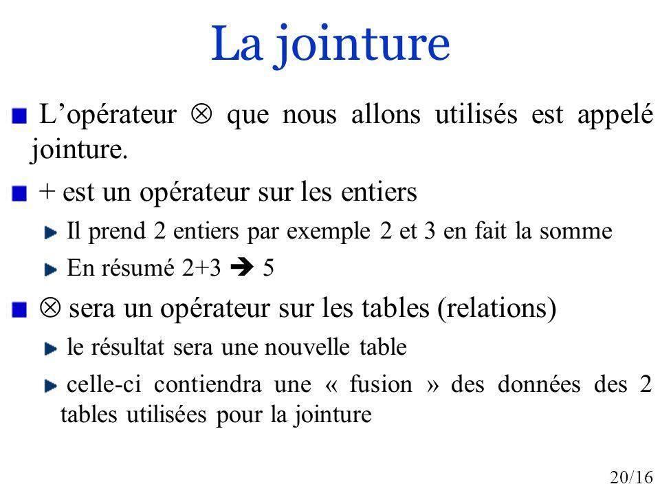 La jointure L'opérateur  que nous allons utilisés est appelé jointure. + est un opérateur sur les entiers.