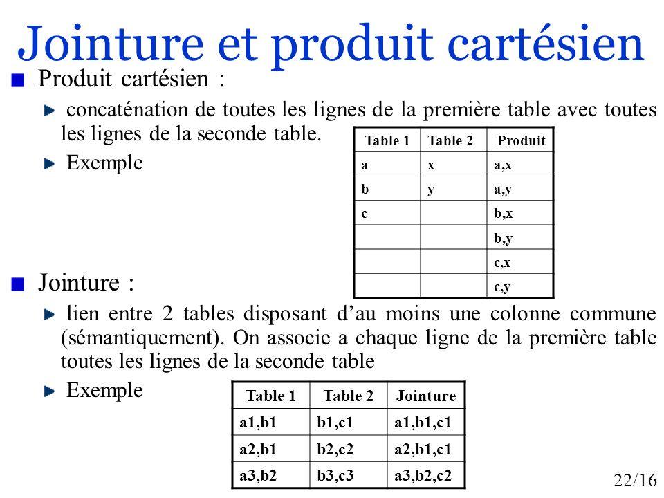 Jointure et produit cartésien
