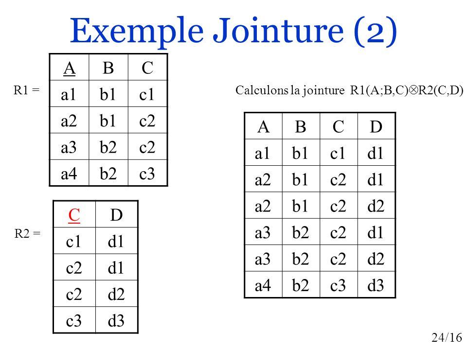Exemple Jointure (2) A B C a1 b1 c1 a2 c2 a3 b2 a4 c3 A B C D a1 b1 c1