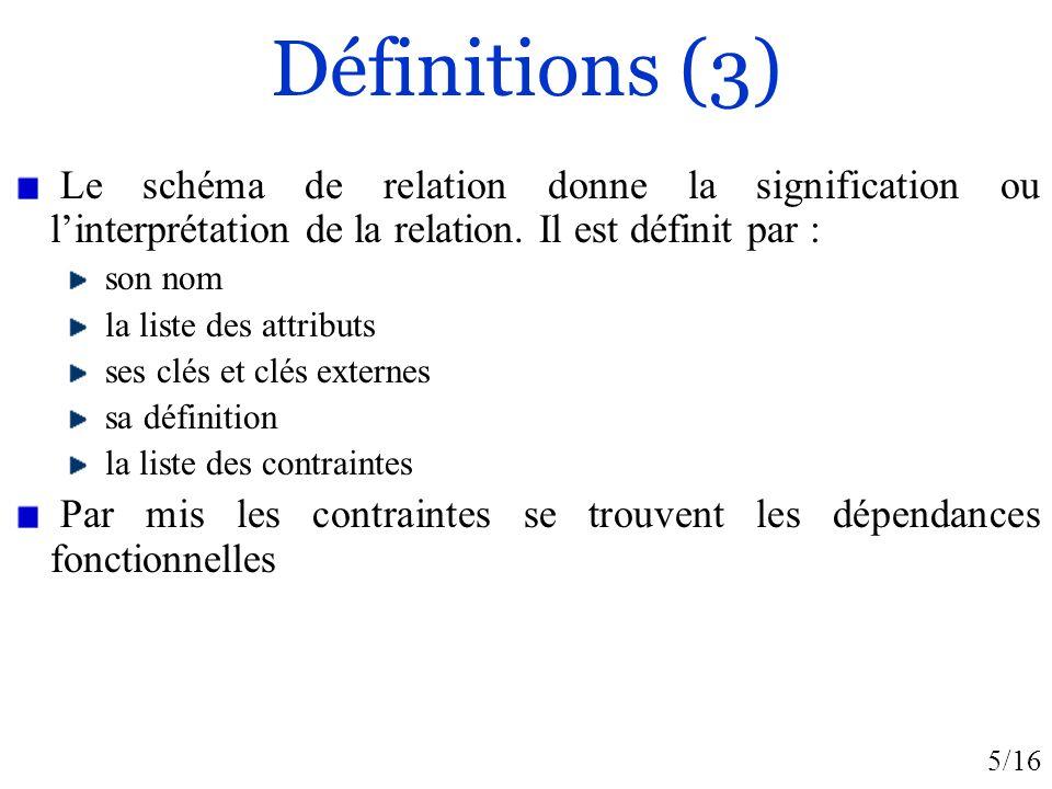 Définitions (3) Le schéma de relation donne la signification ou l'interprétation de la relation. Il est définit par :