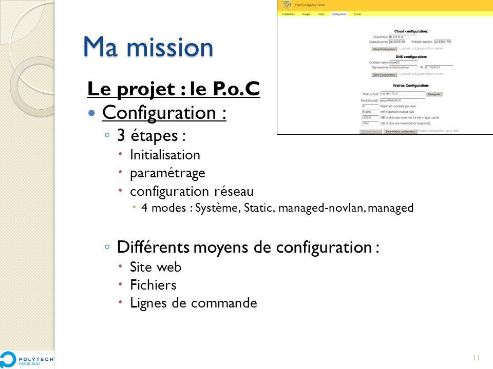 Ma mission Le projet : le P.o.C Configuration : 3 étapes :