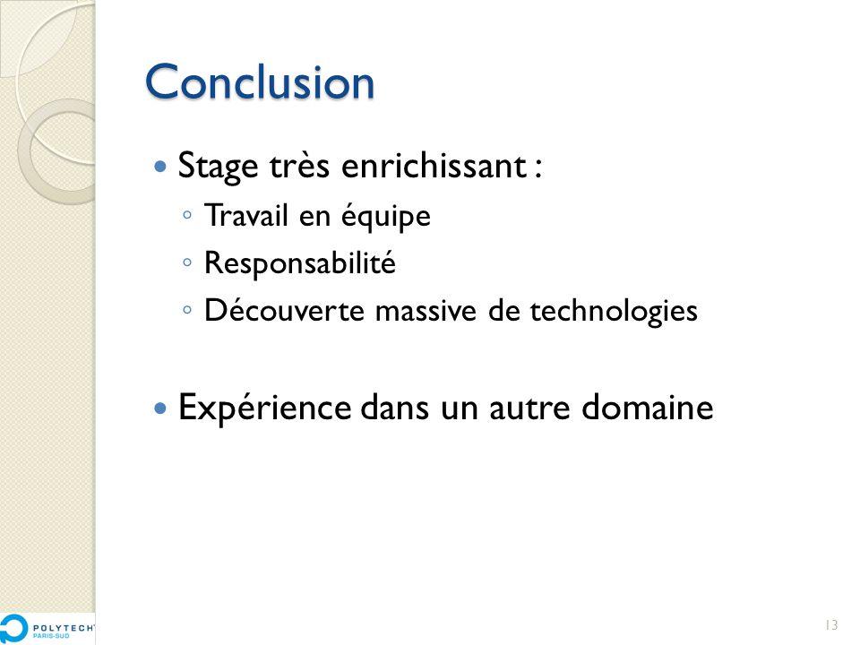 Conclusion Stage très enrichissant : Expérience dans un autre domaine