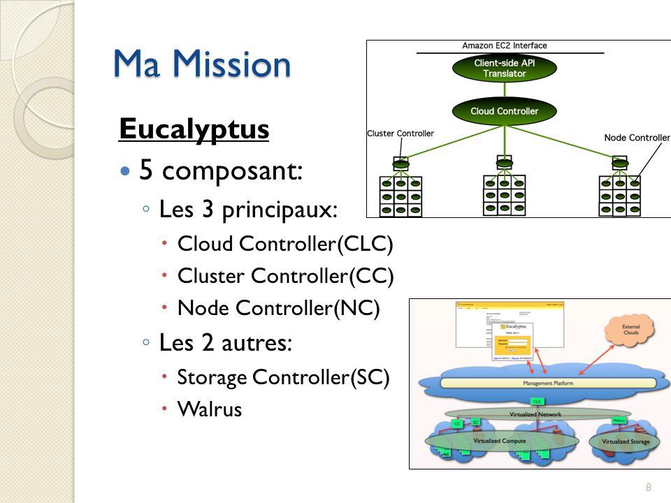 Ma Mission Eucalyptus 5 composant: Les 3 principaux: Les 2 autres:
