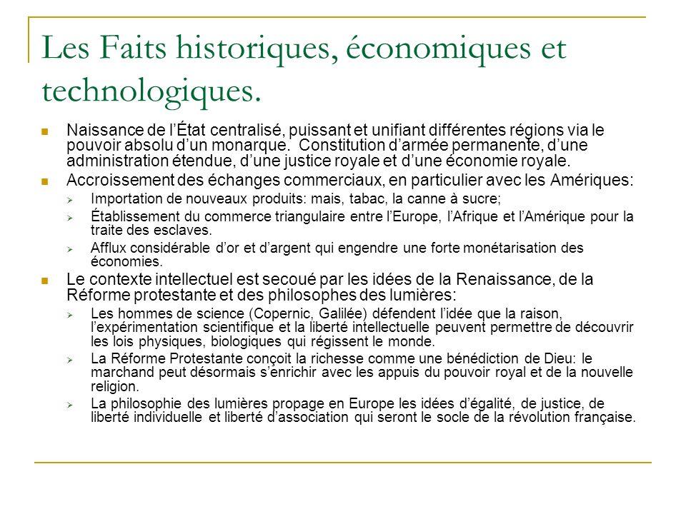 Les Faits historiques, économiques et technologiques.