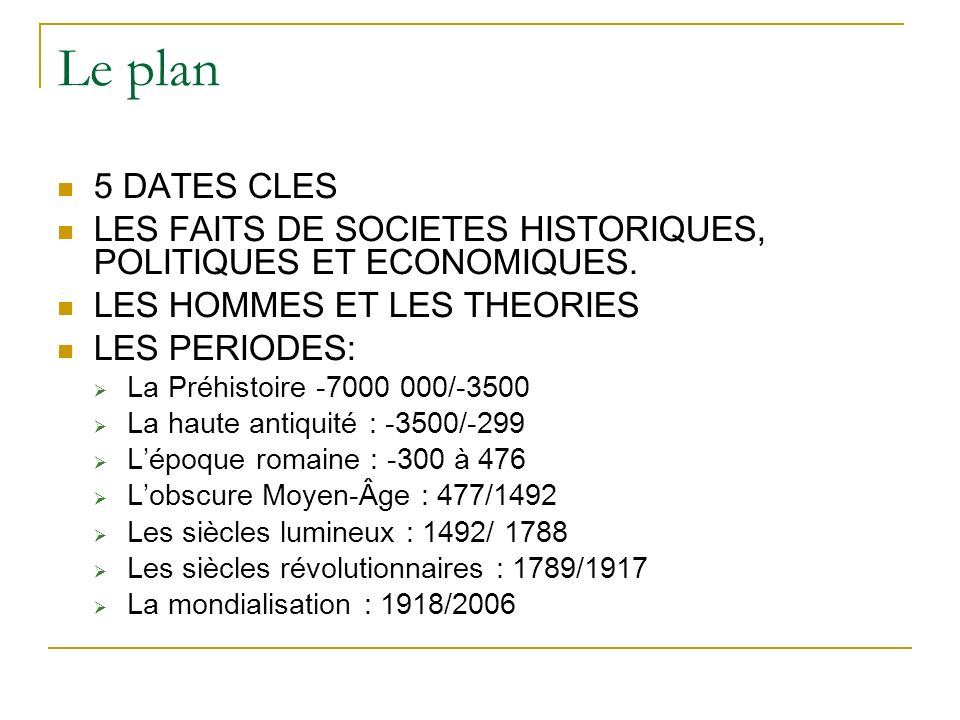 Le plan 5 DATES CLES. LES FAITS DE SOCIETES HISTORIQUES, POLITIQUES ET ECONOMIQUES. LES HOMMES ET LES THEORIES.