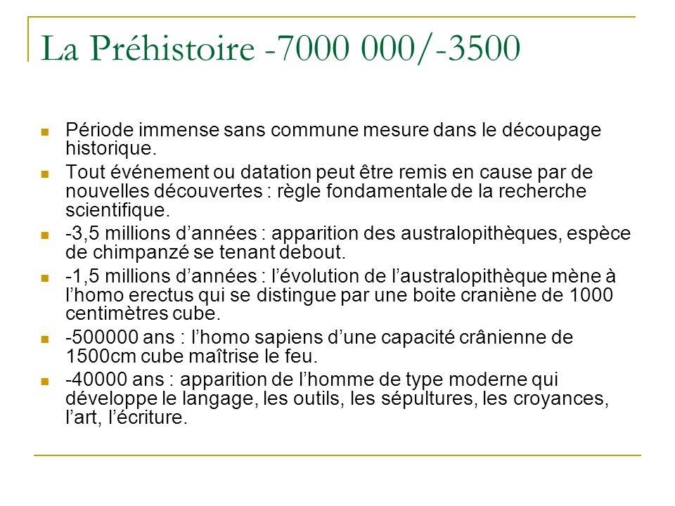 La Préhistoire -7000 000/-3500 Période immense sans commune mesure dans le découpage historique.