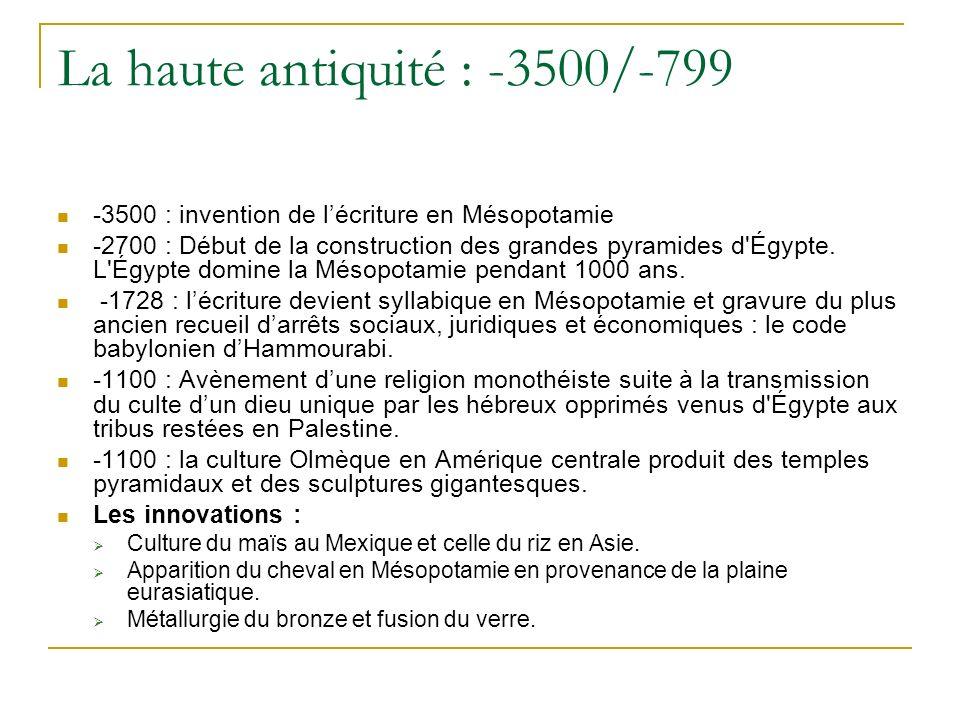 La haute antiquité : -3500/-799