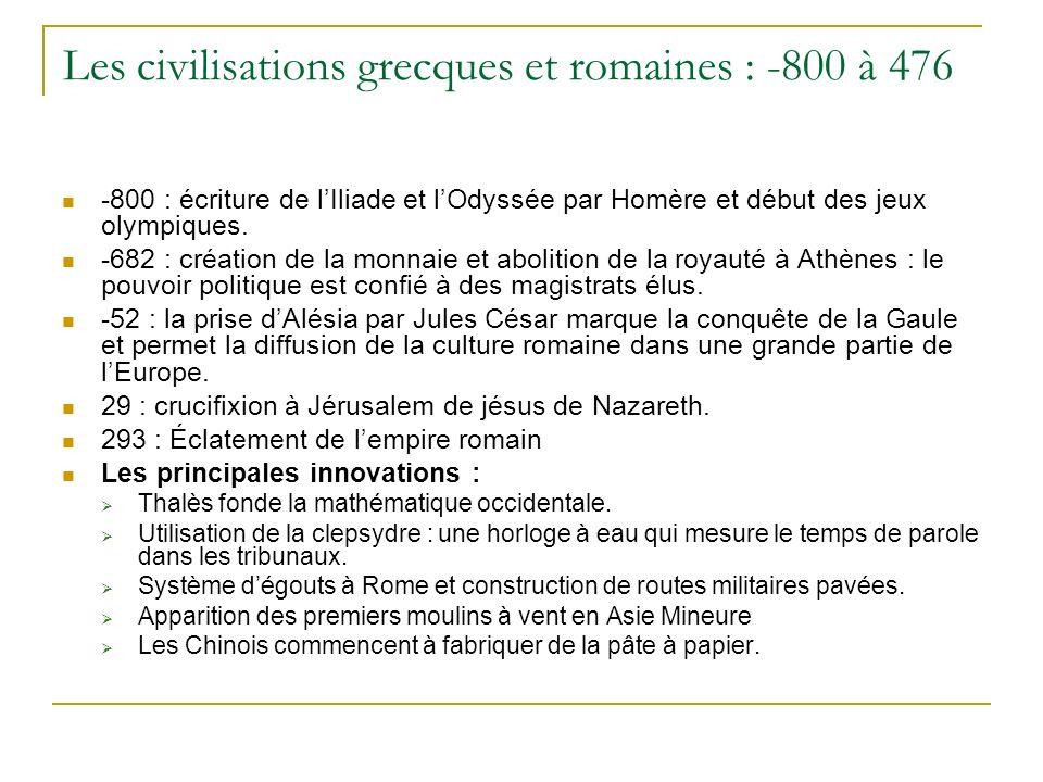 Les civilisations grecques et romaines : -800 à 476