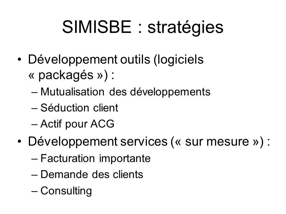 SIMISBE : stratégies Développement outils (logiciels « packagés ») :