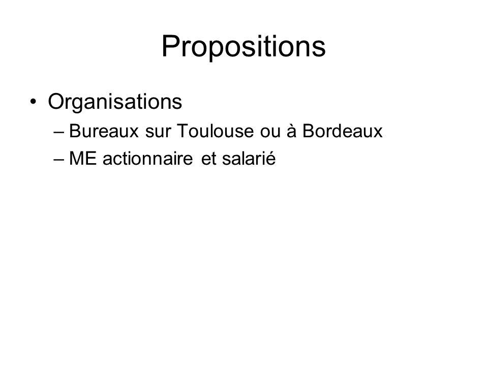Propositions Organisations Bureaux sur Toulouse ou à Bordeaux