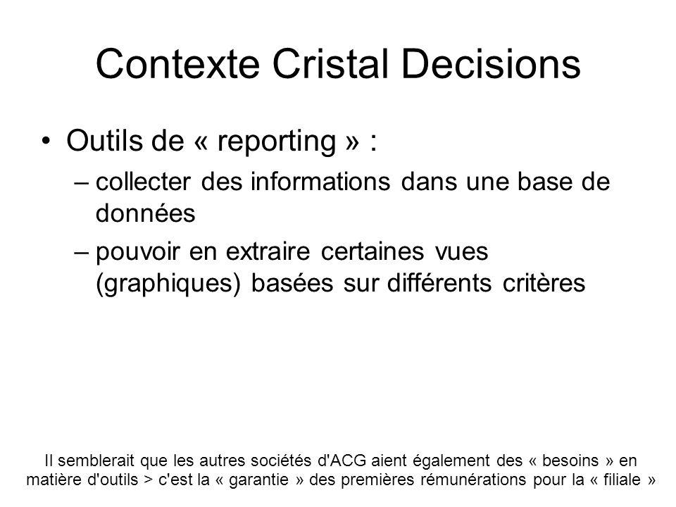 Contexte Cristal Decisions