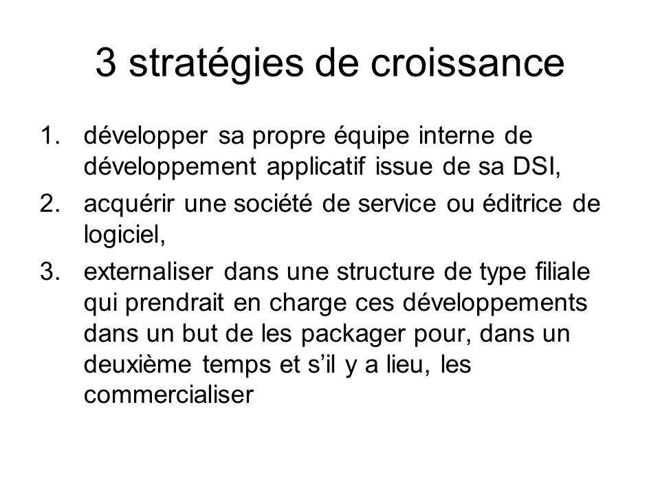 3 stratégies de croissance