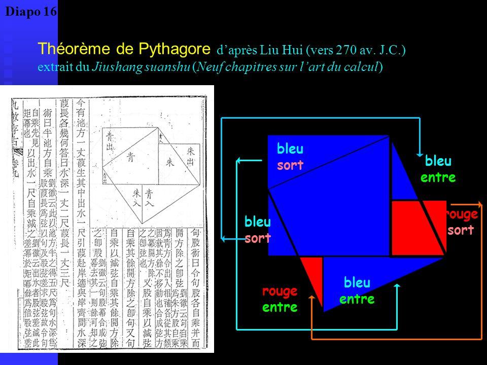 Diapo 16Théorème de Pythagore d'après Liu Hui (vers 270 av. J.C.) extrait du Jiushang suanshu (Neuf chapitres sur l'art du calcul)