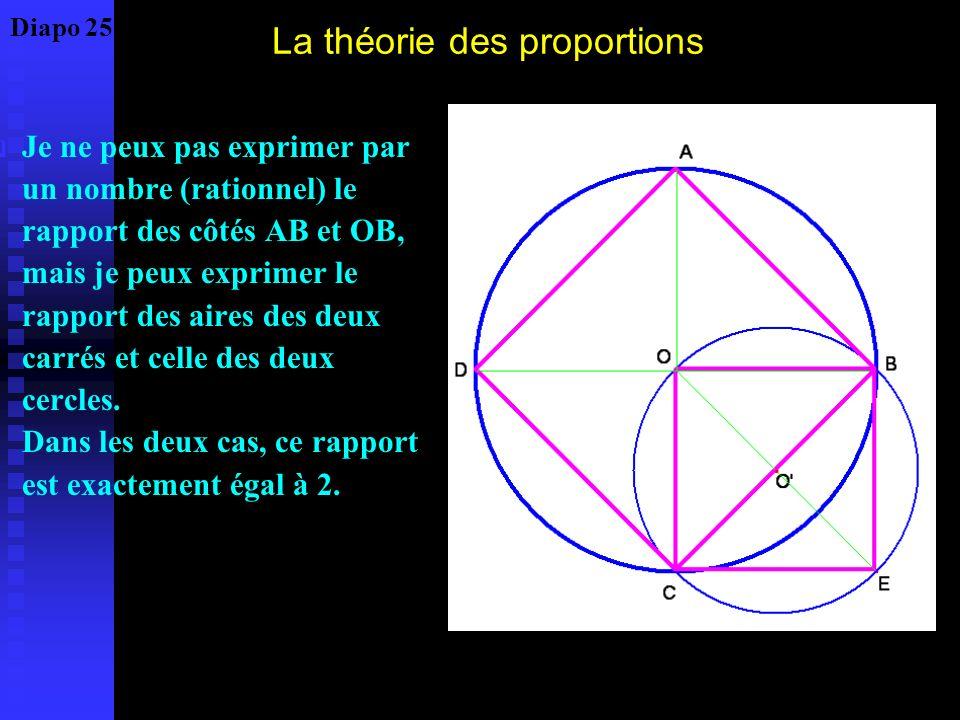 La théorie des proportions