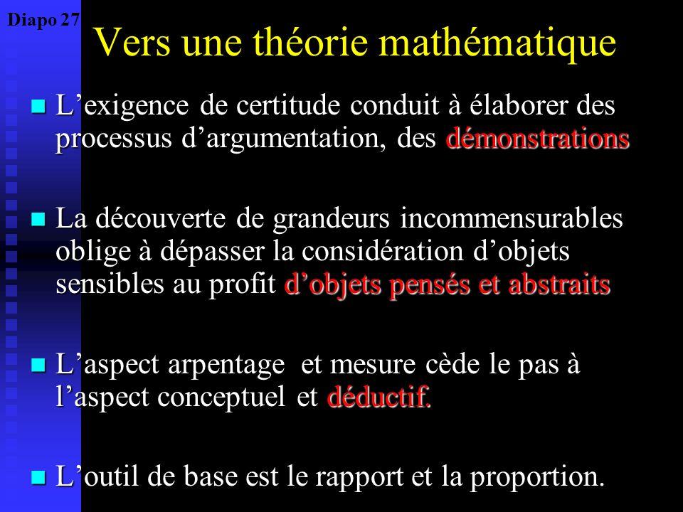 Vers une théorie mathématique