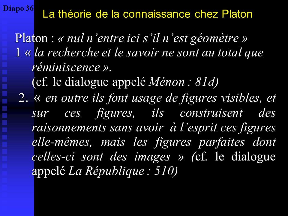 La théorie de la connaissance chez Platon