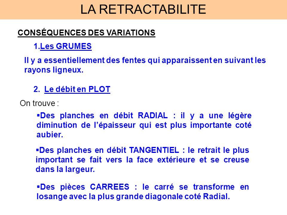 LA RETRACTABILITE CONSÉQUENCES DES VARIATIONS Les GRUMES
