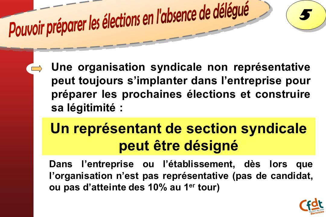 Un représentant de section syndicale peut être désigné