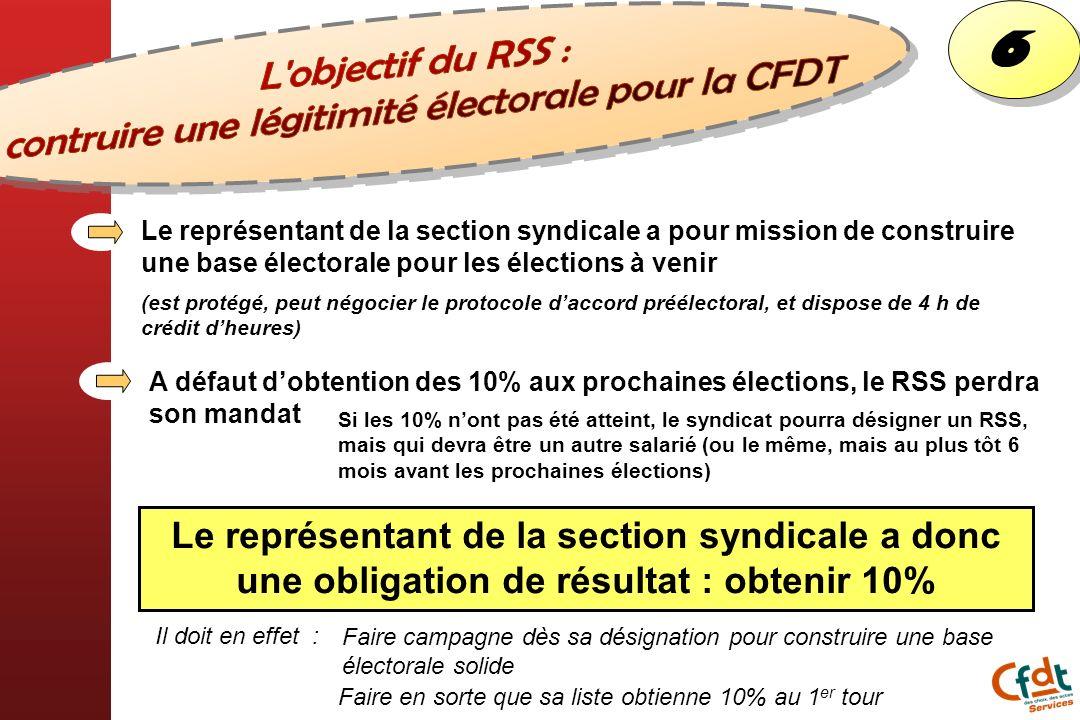 contruire une légitimité électorale pour la CFDT