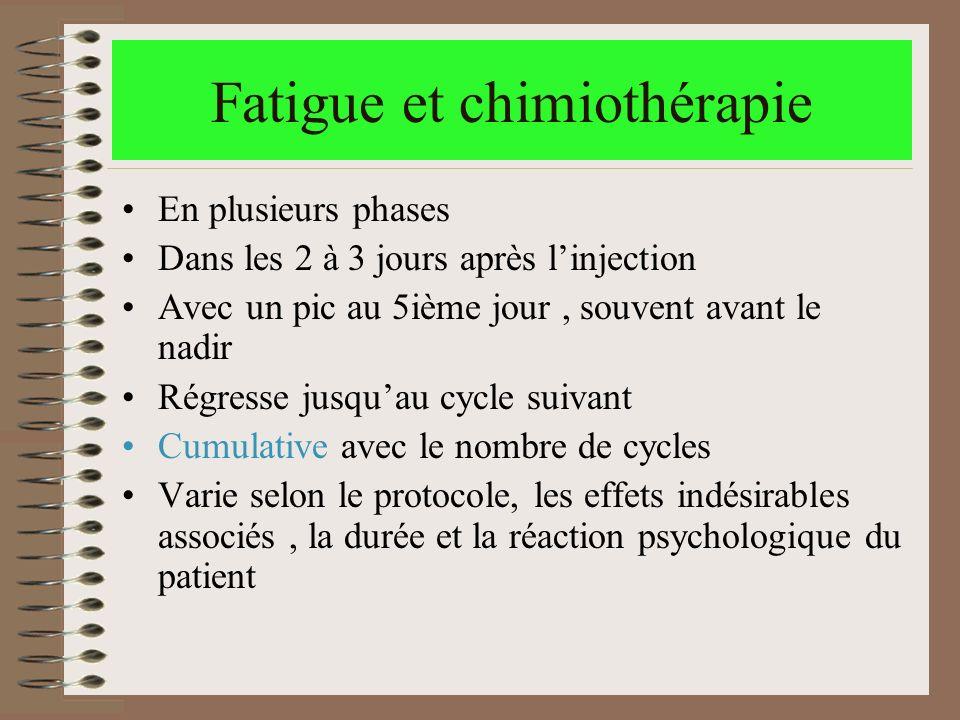 Fatigue et chimiothérapie