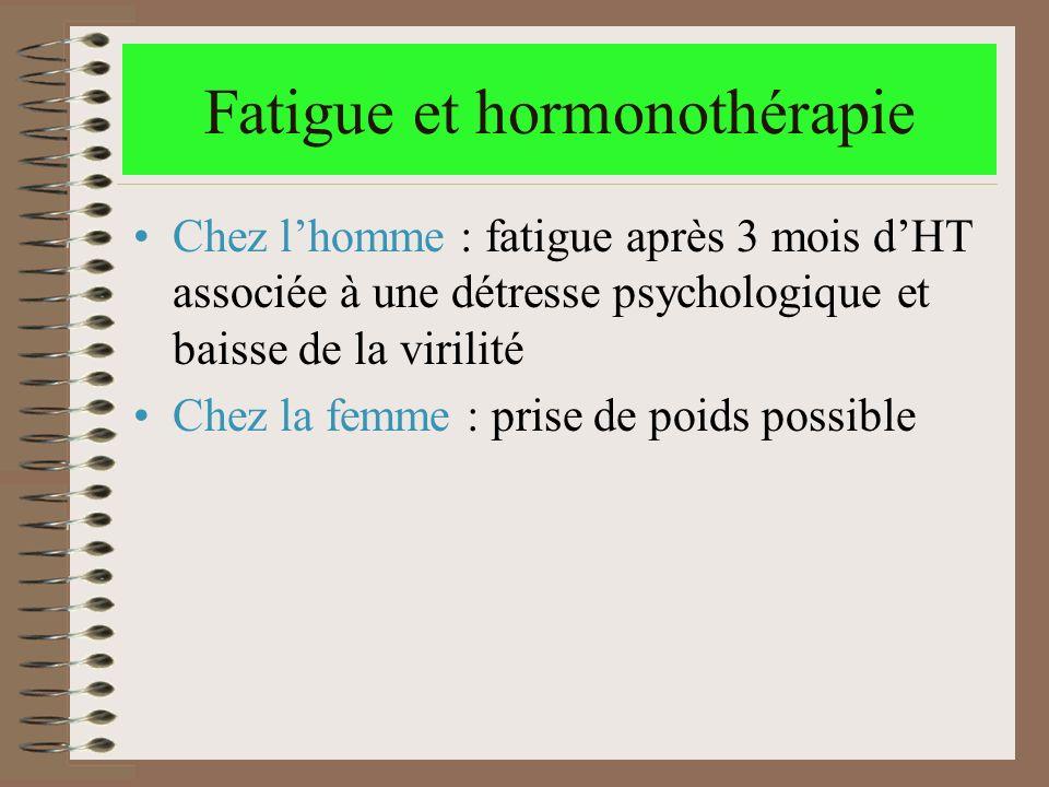 Fatigue et hormonothérapie