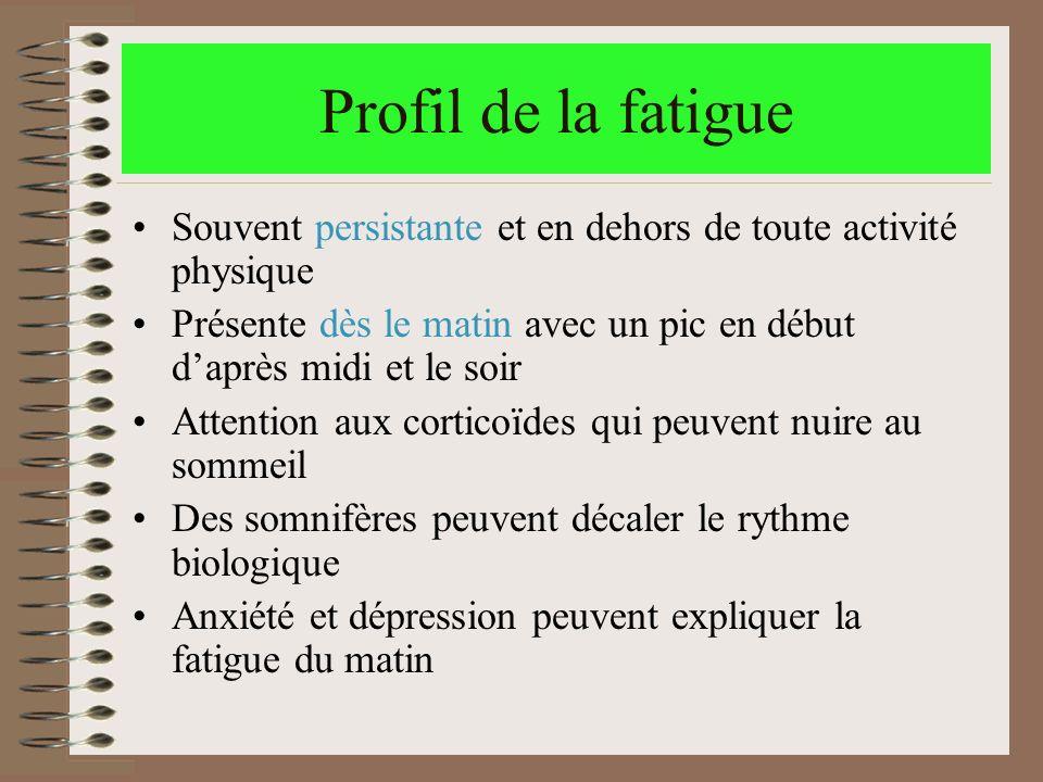 Profil de la fatigue Souvent persistante et en dehors de toute activité physique. Présente dès le matin avec un pic en début d'après midi et le soir.