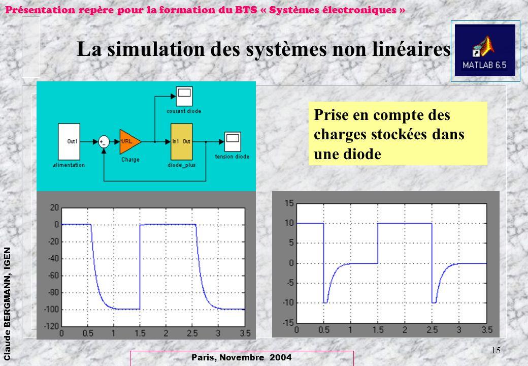 La simulation des systèmes non linéaires