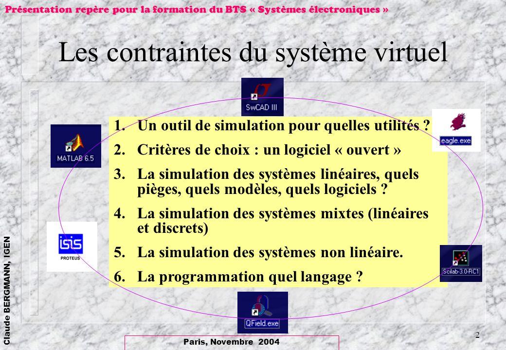 Les contraintes du système virtuel