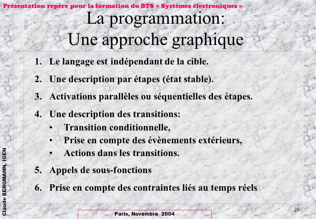 La programmation: Une approche graphique