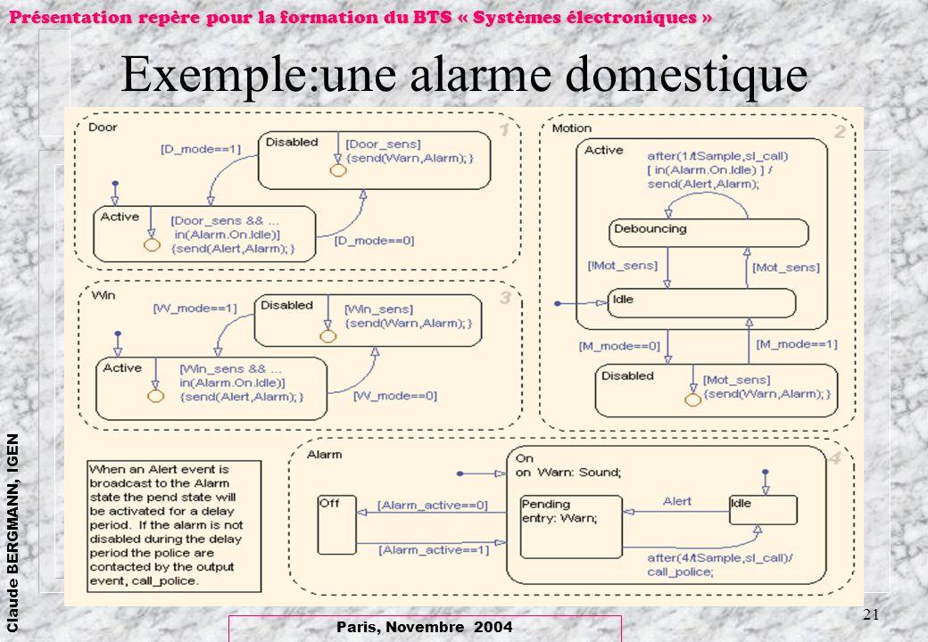 Exemple:une alarme domestique