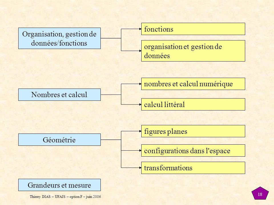 Organisation, gestion de données/fonctions