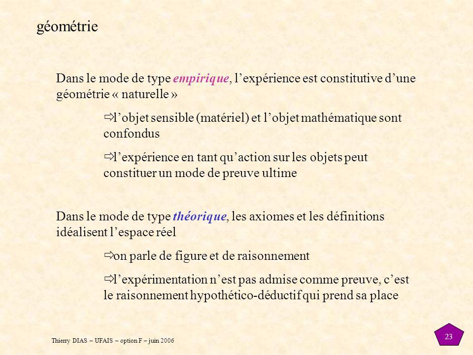 géométrie Dans le mode de type empirique, l'expérience est constitutive d'une géométrie « naturelle »