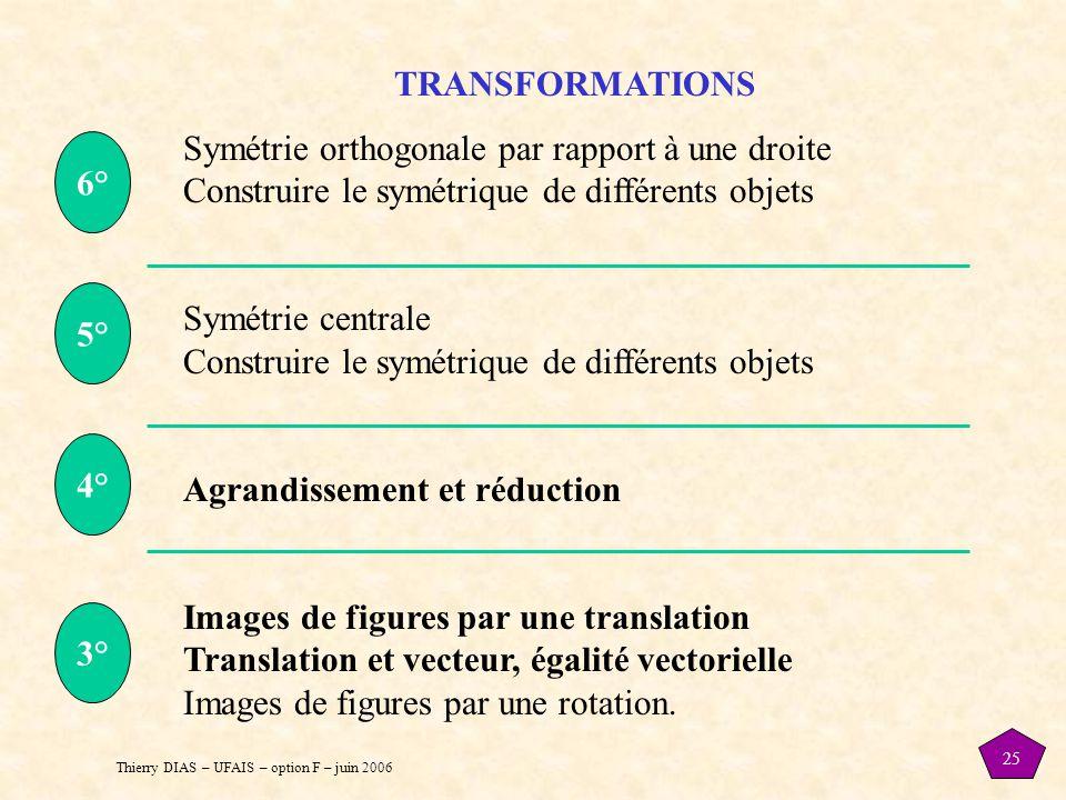 TRANSFORMATIONS Symétrie orthogonale par rapport à une droite Construire le symétrique de différents objets.