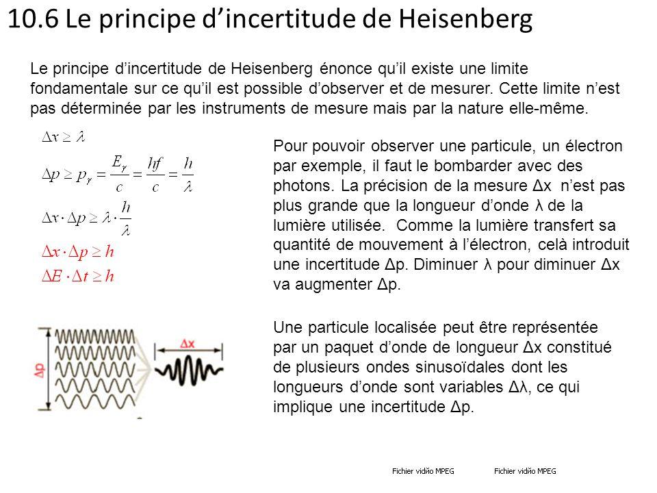10.6 Le principe d'incertitude de Heisenberg