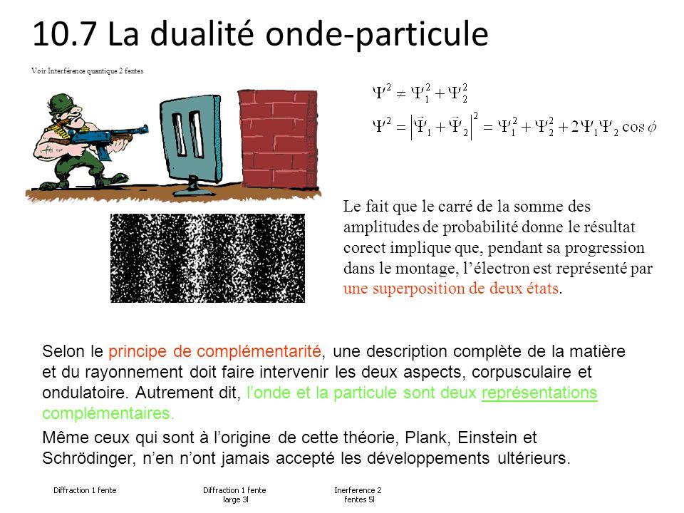 10.7 La dualité onde-particule