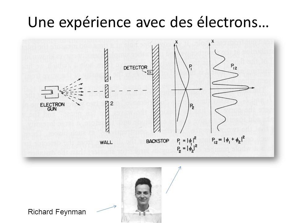 Une expérience avec des électrons…