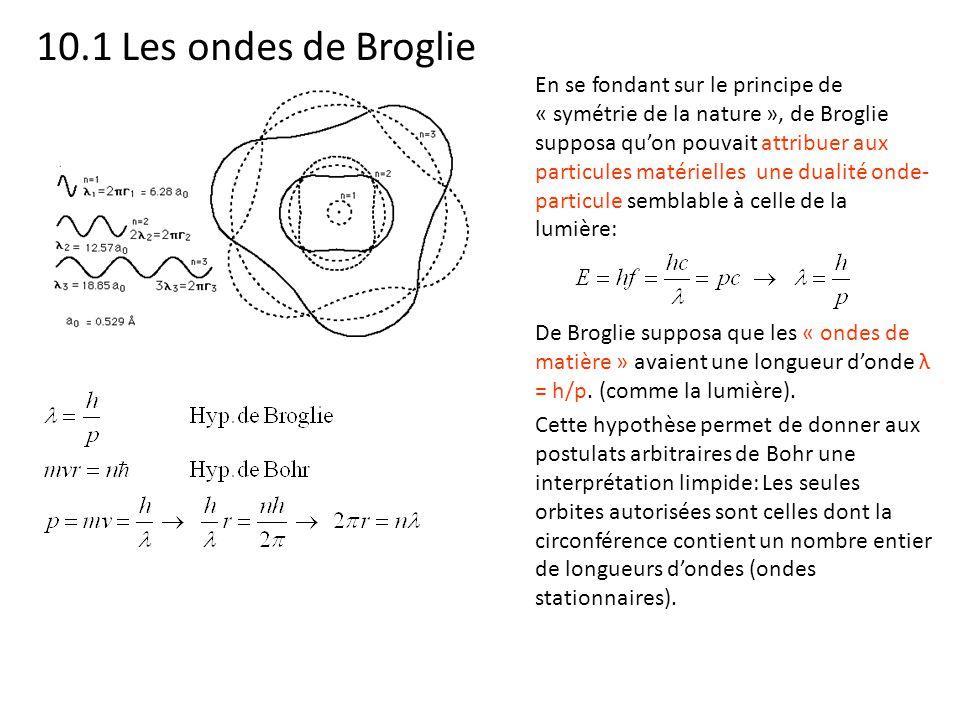 10.1 Les ondes de Broglie