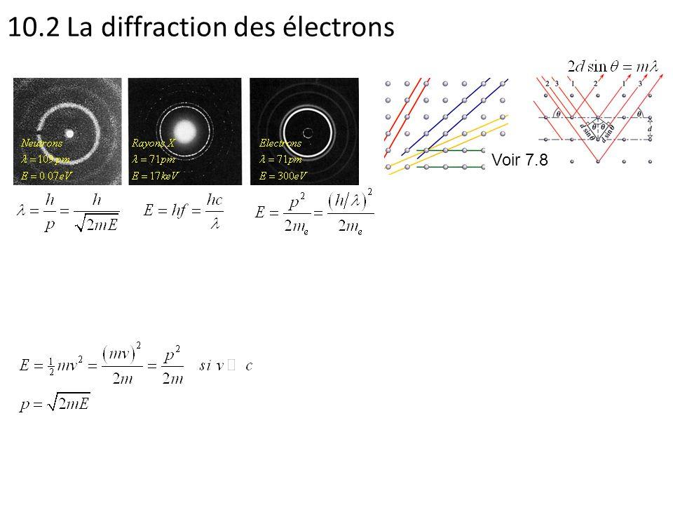 10.2 La diffraction des électrons