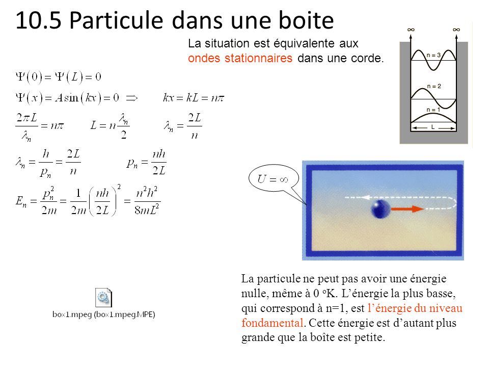 10.5 Particule dans une boite
