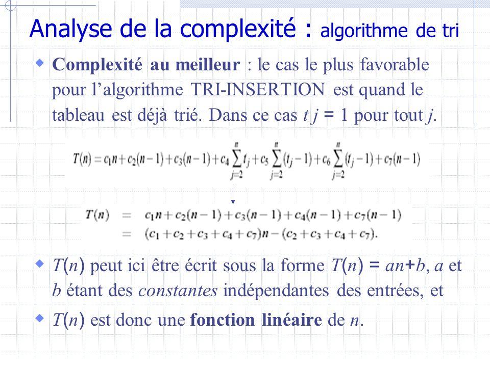 Analyse de la complexité : algorithme de tri