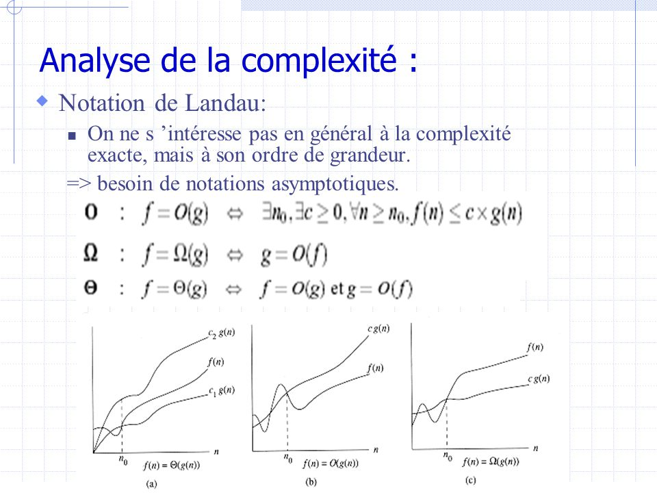 Analyse de la complexité :