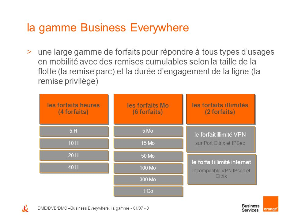 la gamme Business Everywhere