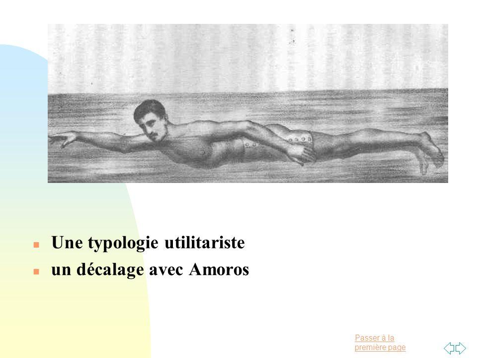 Une typologie utilitariste