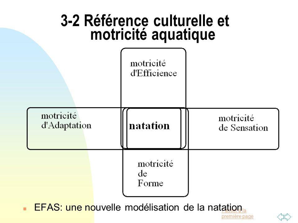 3-2 Référence culturelle et motricité aquatique