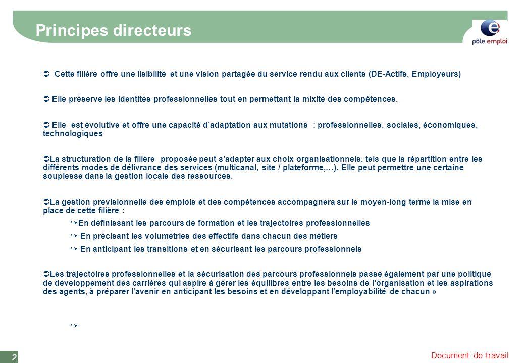 Principes directeurs Cette filière offre une lisibilité et une vision partagée du service rendu aux clients (DE-Actifs, Employeurs)