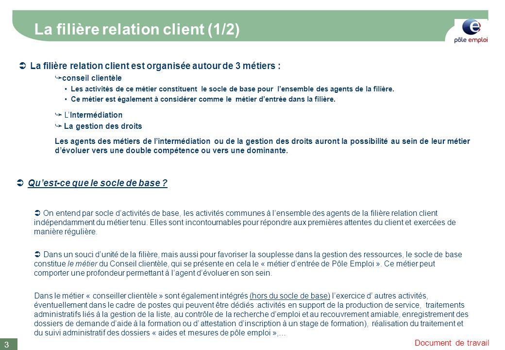 La filière relation client (1/2)