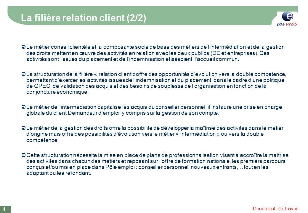 La filière relation client (2/2)